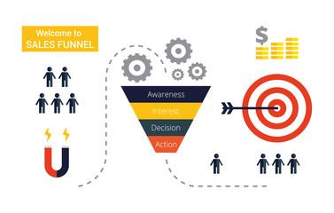 Sales Funnel Infographics. Flat vector illustration.