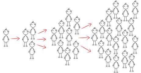 Stick figures viral marketing concept
