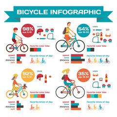 Infographic Bicycle for family ride. Vector Infographic set. Fam