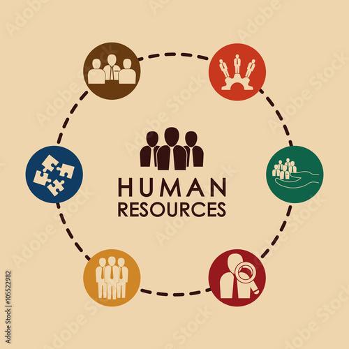 human resourses