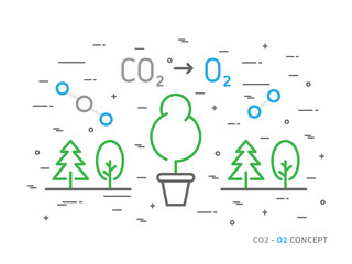 CO2 (carbon dioxide) to O2 (oxygen) colorful linear vector illustration. Natural (ecology, ecological) oxygen creative graphic concept. Natural eco oxygen process for science, chemistry, biology.