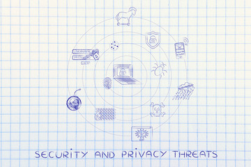security and privacy threats orbitating around a computer