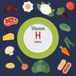 Vitamin H infographic
