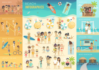 Wall Mural - Beach Infographic set with charts and other elements.