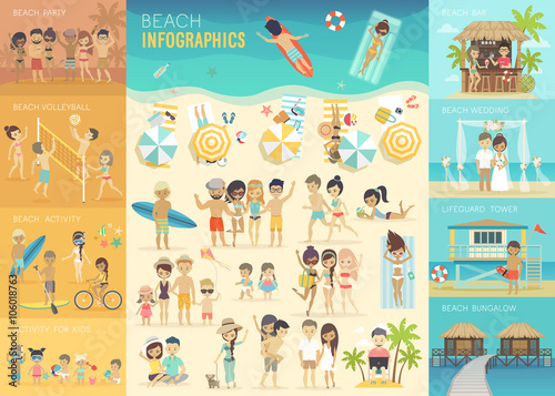 Wall mural Beach Infographic set with charts and other elements.