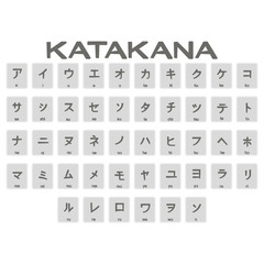 Set of monochrome icons with japanese alphabet katakana for your design