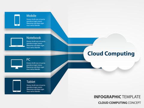cloud computing infographic vector