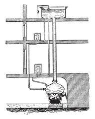 Hot water radiator, vintage engraving.