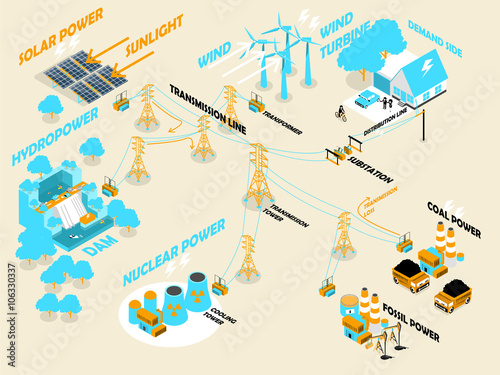 Large Scale Solar Power System Design Free Download