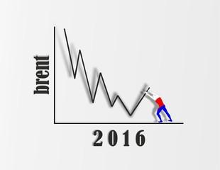 Повышение цены на нефть.