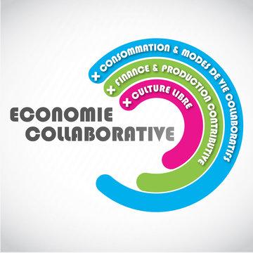 concept cercles : économie collaborative
