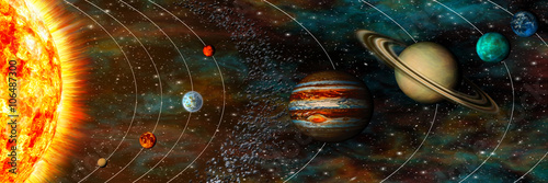 Wall mural Solar System panorama, planets in their orbits, ultrawide