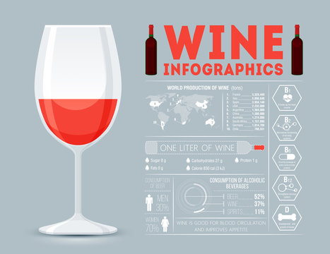 Winer infographic. Flat style.