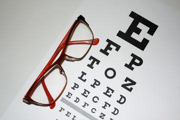 0e91cc1ff6d Reading - eyeglasses and eye chart close-up on a light backgroun