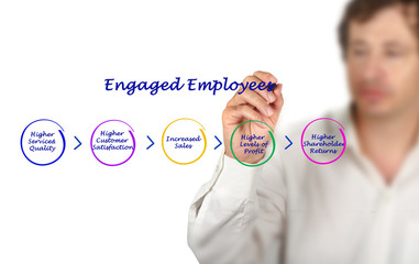 Wall Mural - Engaged Employees
