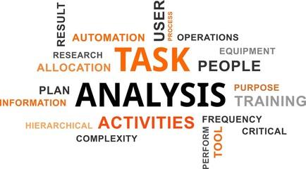 word cloud - task analysis
