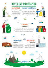 Vector infographics on the theme of gathering and recycling waste. Vector background of gathering, sorting and transport of waste. Vector illustration with cartoon characters sorting garbage.
