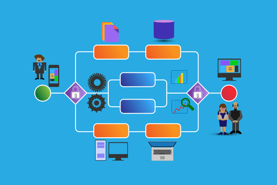 Business Process and workflow management