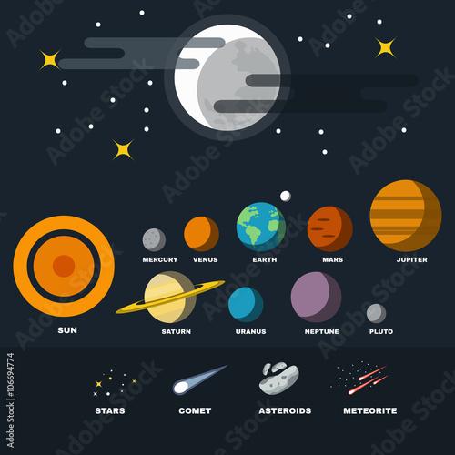 metorites solar system - photo #49