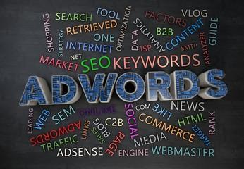 Adwords, 3D Typography