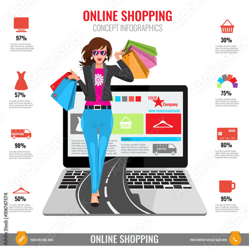 online shopping 7 essay