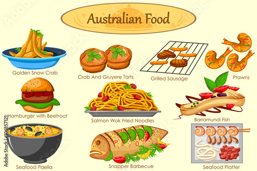 australian food This is a personal memory of the australian food culture and is not meant to be an official history.