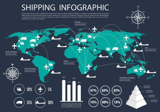 Global shipping and logistics infographics