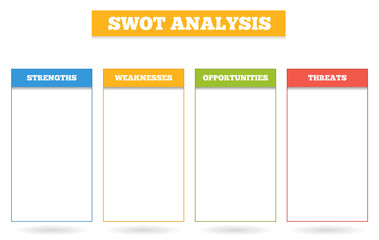 Simple colorful chart for SWOT analysis