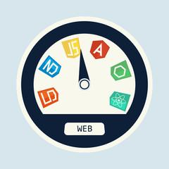 Wall Mural - web development in speedometer