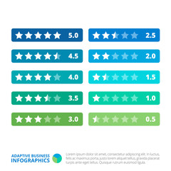 Rating Diagram Template