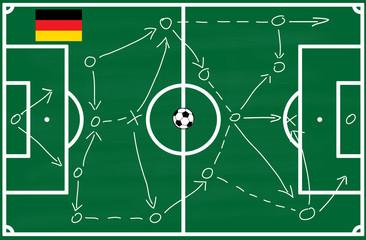 Spielfeld Taktik