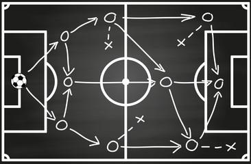 Fussball Taktik 2016