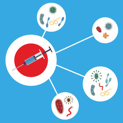 Concept of  injection with immunity antibodies to fight certain disease or an individual injected with a drug to prevent the rejection of transplanted organs and tissues