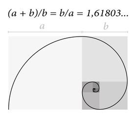 Golden cut spiral with mathematical formula.