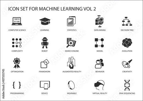 u0026quot smart machine learning vector icon set  symbols for
