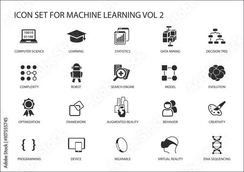 u0026quot smart machine learning vector icon set  symbols for