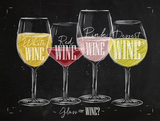 Poster types of wine chalk