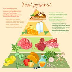 Health food infographic healthy eating food pyramid
