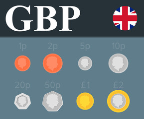 Pound sterling coins set. Vector illustration.
