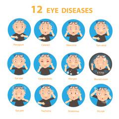 Eye diseases Eye Sick Eye Old Man diseases Circle, vector illustrationdiseases