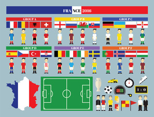 Flags and groups. European football championship