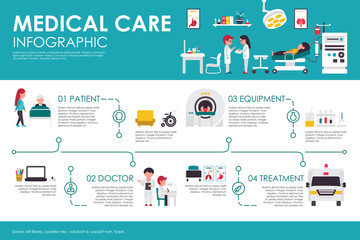 Medical care concept Hospital clinic interior flat web vector illustration. Patient, equipment, doctor, treatment. Presentation timeline infographic