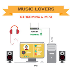 Wiring a music system for home use listen music vector flat desi