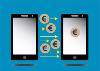 Transacción bancaria online entre móviles
