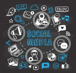 Social media or Internet themed doodle on chalkboard