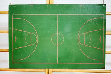 Scheme of basketball court