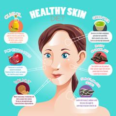 Healthy Skin Diet  Infographic