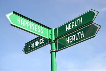 Wealth, health, happiness, balance signpost