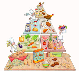 Cute Food Pyramid - Illustration of the food pyramid with cute chefs doing different things, made with markers and colored pencils.