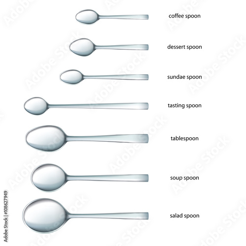 different kinds of spoons - All About Spooning